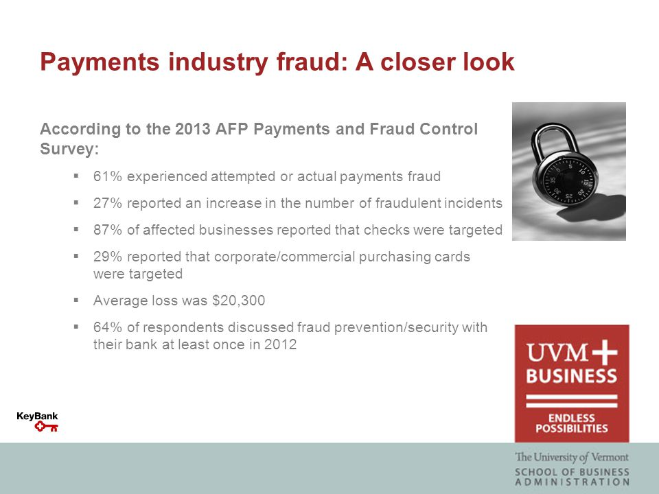 Payments industry fraud: A closer look According to the 2013 AFP Payments and Fraud Control Survey:  61% experienced attempted or actual payments fraud  27% reported an increase in the number of fraudulent incidents  87% of affected businesses reported that checks were targeted  29% reported that corporate/commercial purchasing cards were targeted  Average loss was $20,300  64% of respondents discussed fraud prevention/security with their bank at least once in 2012