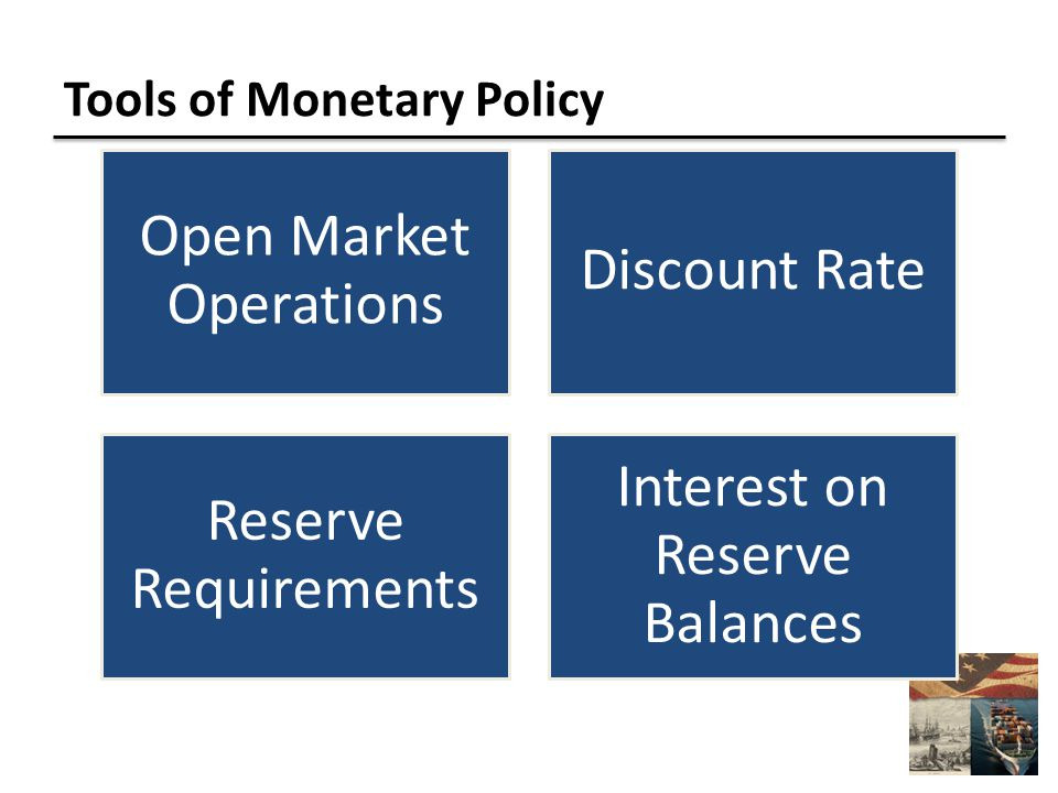 Tools of Monetary Policy Open Market Operations Discount Rate Reserve Requirements Interest on Reserve Balances