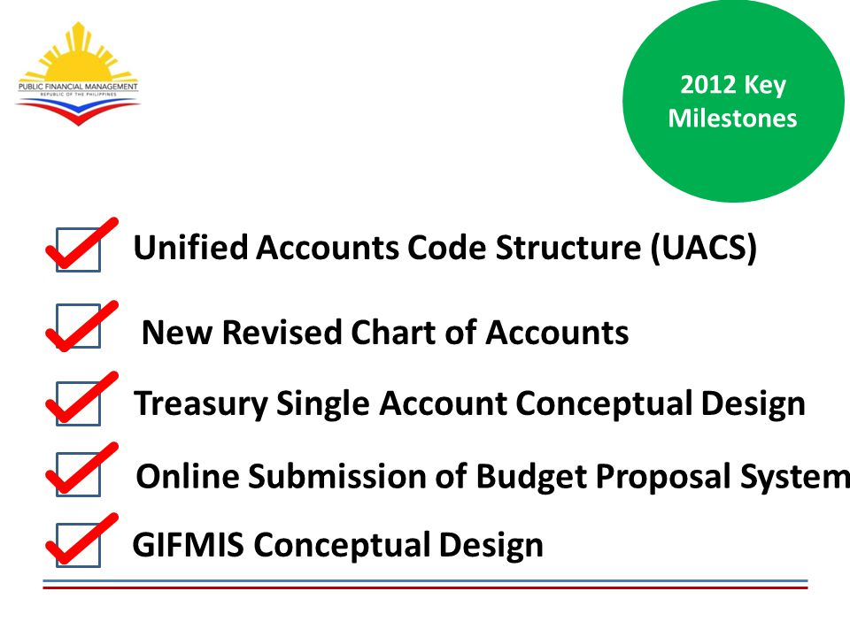 Unified Accounts Code Structure (UACS) New Revised Chart of Accounts Online Submission of Budget Proposal System Treasury Single Account Conceptual Design 2012 Key Milestones GIFMIS Conceptual Design