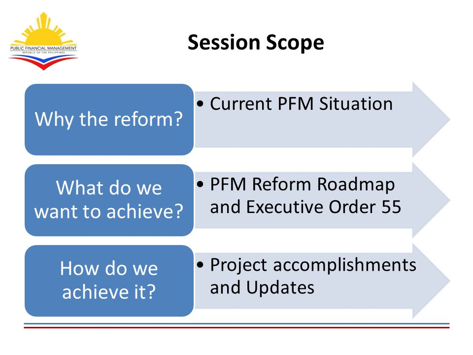 PFM Capacity Building PFM Competency Framework Awareness Briefings and Consultations and Business Process Reviews with Stakeholders INPUT LEARNING AND DEVELOPMENT PROCESSES Global Better Practices Reengineered Business Processes GIFMIS Systems Functional Users Training Reengineered Business Processes GIFMIS Systems IT Technical Users Training Reengineered Business Processes GIFMIS System Professional Development Courses Productivity Tools, Financial Analysis, Ethics and Accountability, PFM Competency Based Education & Training l eading to certification, diploma or master's degree in PFM Informed and educated PFM executives, managers, employees, public, CSO stakeholders, etc.