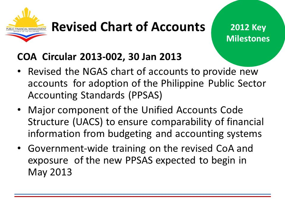 Revised Chart of Accounts COA Circular 2013-002, 30 Jan 2013 Revised the NGAS chart of accounts to provide new accounts for adoption of the Philippine Public Sector Accounting Standards (PPSAS) Major component of the Unified Accounts Code Structure (UACS) to ensure comparability of financial information from budgeting and accounting systems Government-wide training on the revised CoA and exposure of the new PPSAS expected to begin in May 2013 2012 Key Milestones