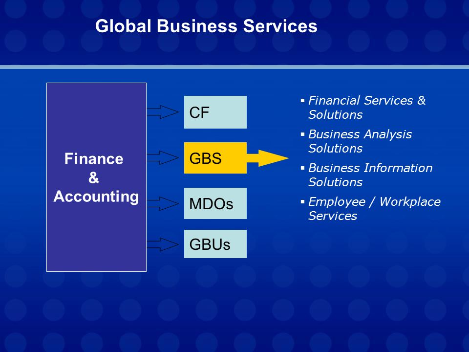 Finance & Accounting CF MDOs GBS GBUs  Financial Services & Solutions  Business Analysis Solutions  Business Information Solutions  Employee / Workplace Services Global Business Services