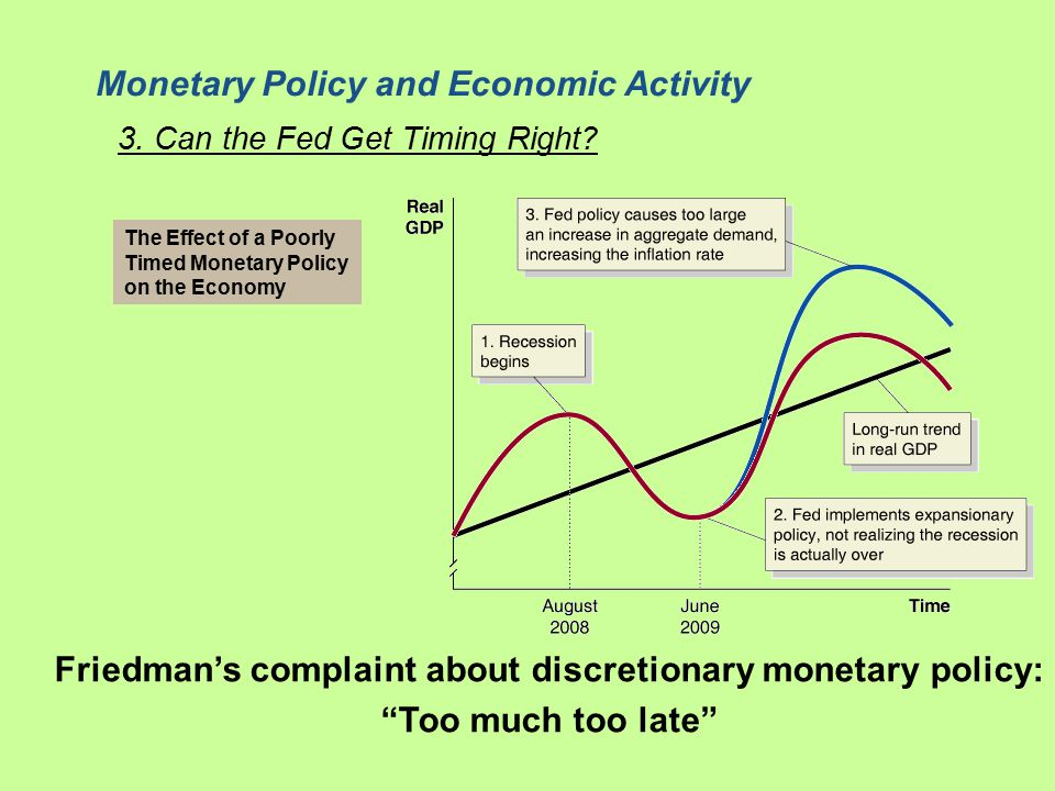 Monetary Policy and Economic Activity 3.Can the Fed Get Timing Right.