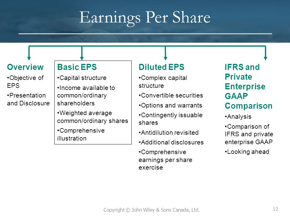 12 Copyright © John Wiley & Sons Canada, Ltd. Earnings Per Share 12 Overview Objective of EPS Presentation and Disclosure Diluted EPS Complex capital