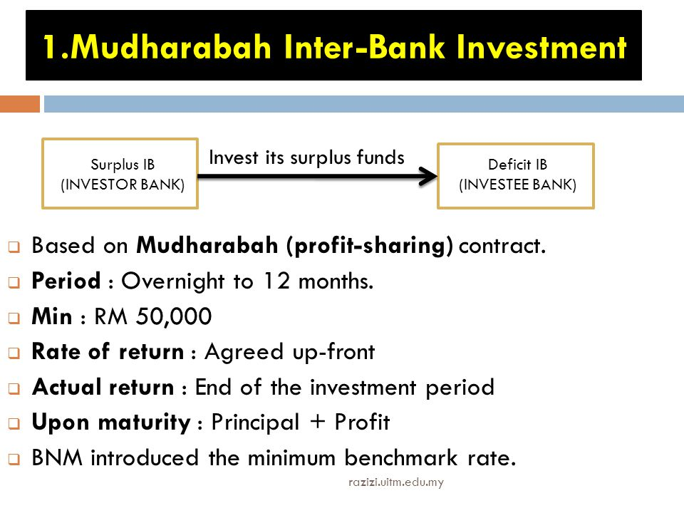 1.Mudharabah Inter-Bank Investment  Based on Mudharabah (profit-sharing) contract.