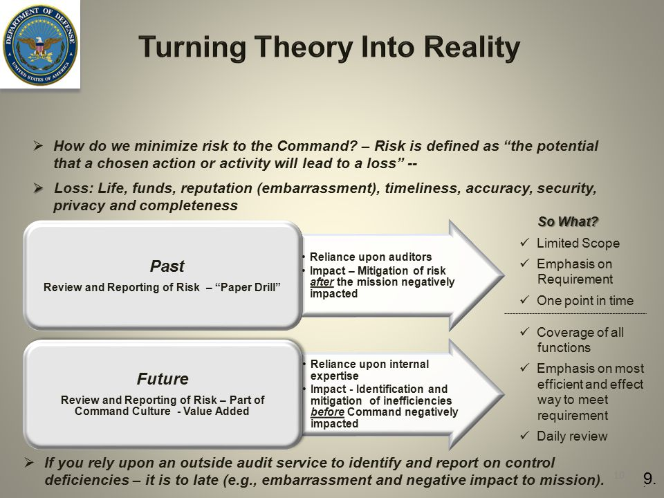 Turning Theory Into Reality Reliance upon auditors Impact – Mitigation of risk after the mission negatively impacted Past Review and Reporting of Risk – Paper Drill Reliance upon internal expertise Impact - Identification and mitigation of inefficiencies before Command negatively impacted Future Review and Reporting of Risk – Part of Command Culture - Value Added So What.