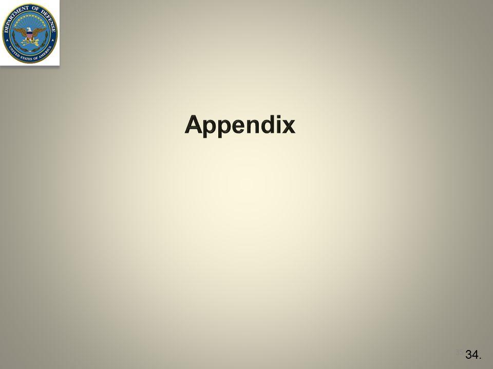 Appendix 35 34.