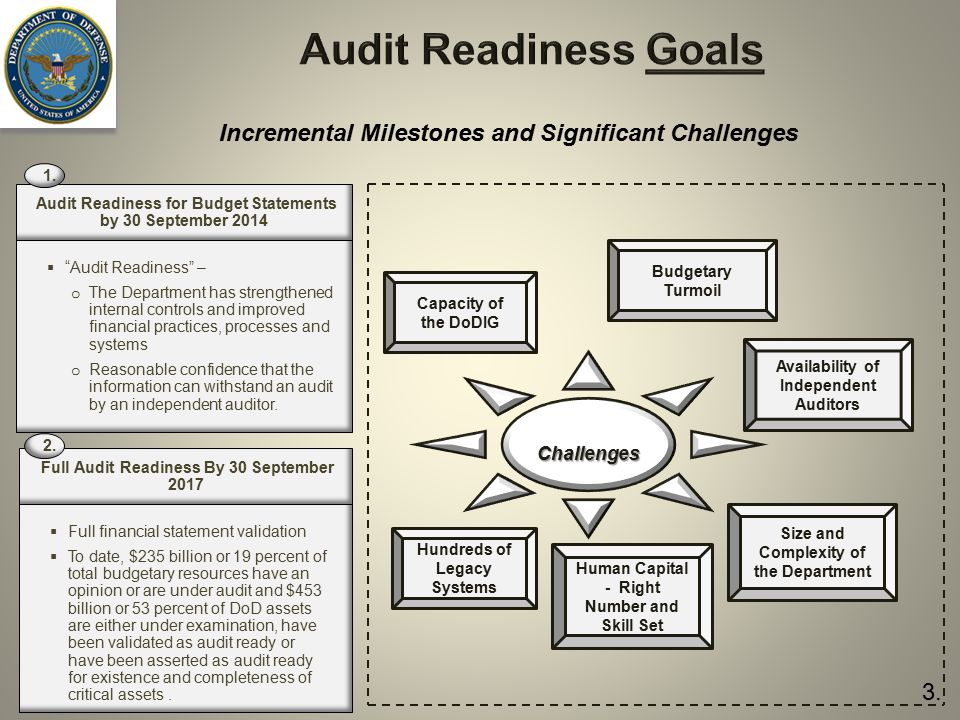 Audit Readiness Goals Incremental Milestones and Significant Challenges  Audit Readiness – o The Department has strengthened internal controls and improved financial practices, processes and systems o Reasonable confidence that the information can withstand an audit by an independent auditor.