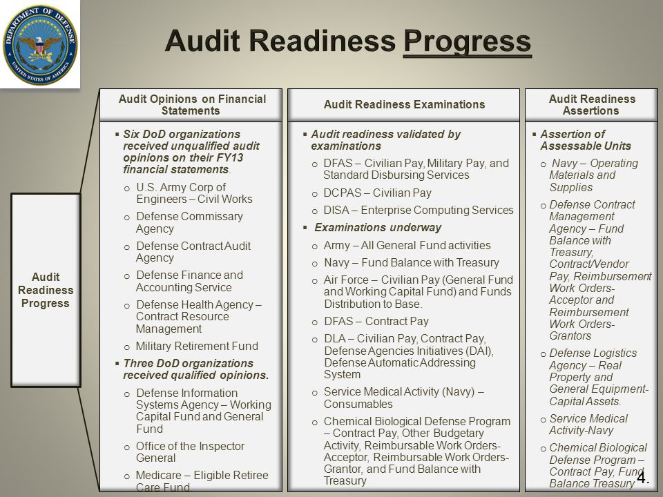 Audit Readiness Progress  Six DoD organizations received unqualified audit opinions on their FY13 financial statements.