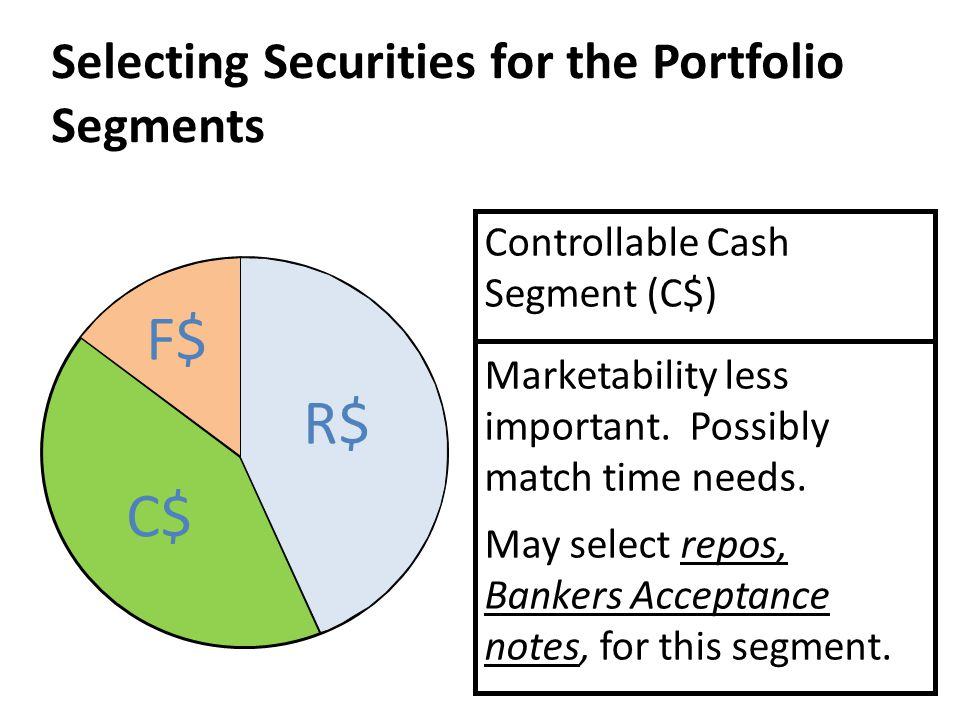 Controllable Cash Segment (C$) Marketability less important. Possibly match time needs. May select repos, Bankers Acceptance notes, for this segment.