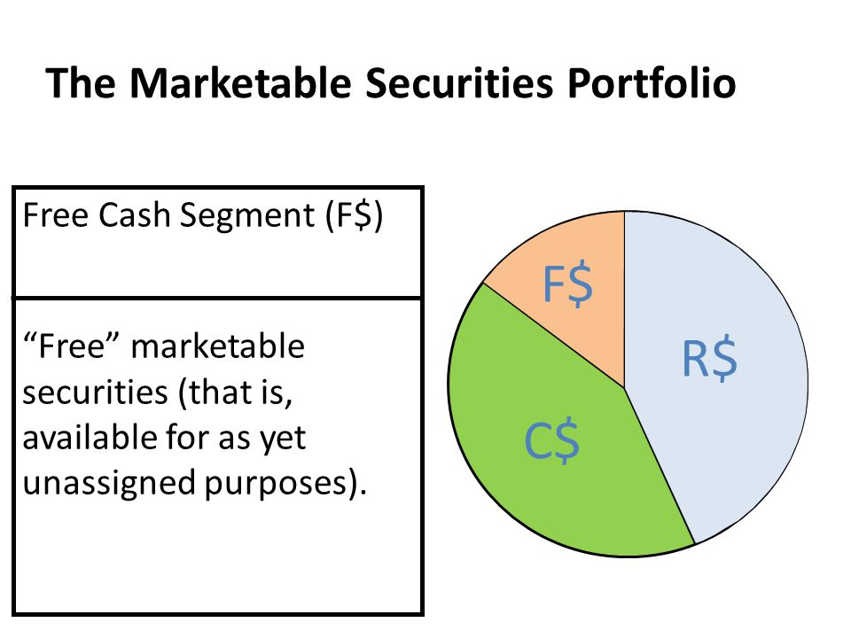 """Free Cash Segment (F$) """"Free"""" marketable securities (that is, available for as yet unassigned purposes). The Marketable Securities Portfolio R$ F$ C$"""