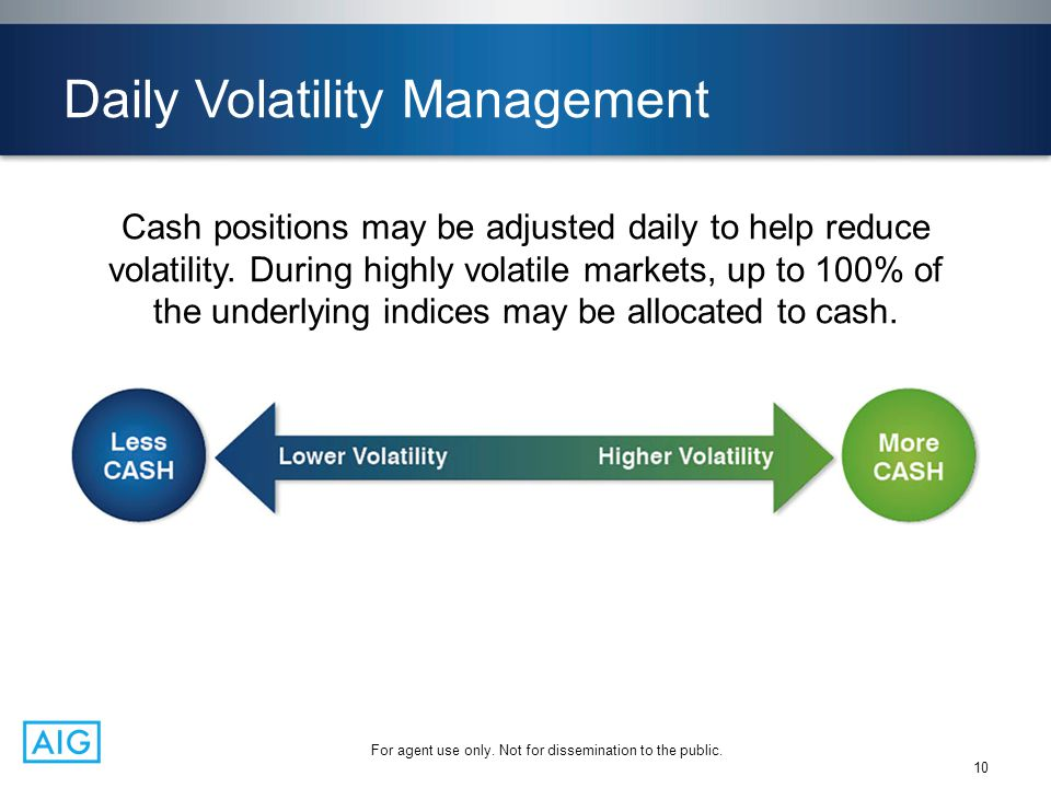 For agent use only. Not for dissemination to the public. Daily Volatility Management Cash positions may be adjusted daily to help reduce volatility. D