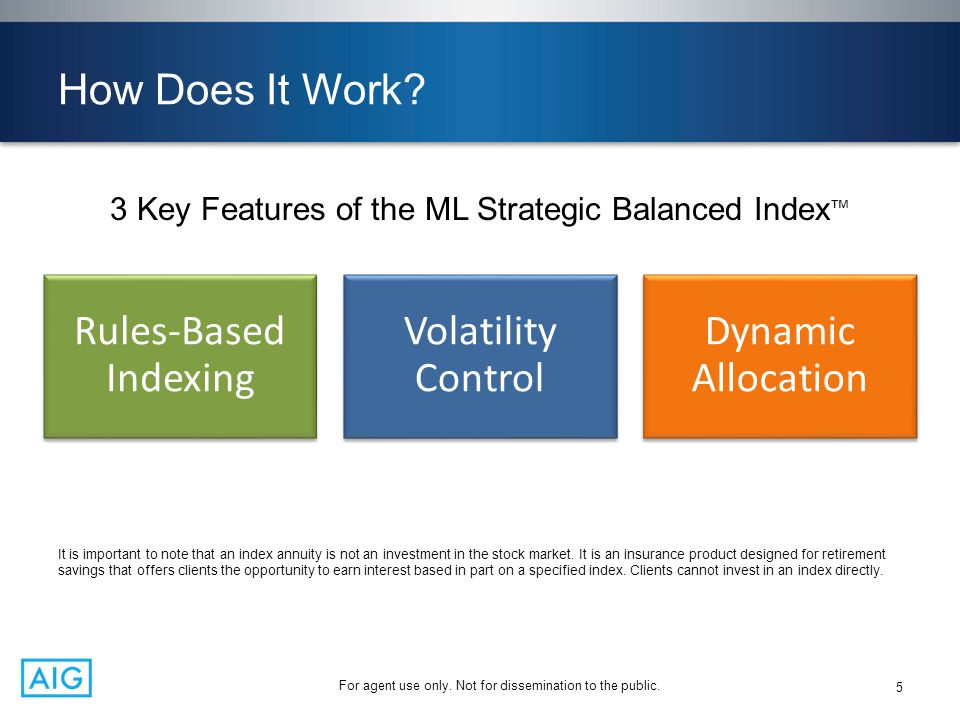 For agent use only. Not for dissemination to the public. How Does It Work? 3 Key Features of the ML Strategic Balanced Index ™ 5 Rules-Based Indexing
