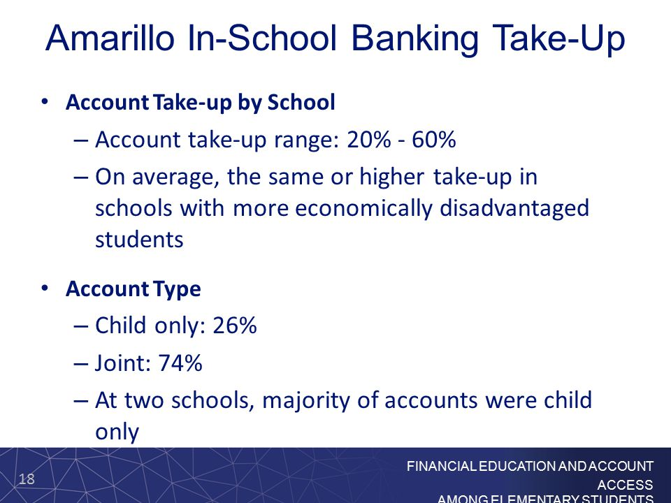 18 FINANCIAL EDUCATION AND ACCOUNT ACCESS AMONG ELEMENTARY STUDENTS Account Take-up by School – Account take-up range: 20% - 60% – On average, the same or higher take-up in schools with more economically disadvantaged students Account Type – Child only: 26% – Joint: 74% – At two schools, majority of accounts were child only Amarillo In-School Banking Take-Up