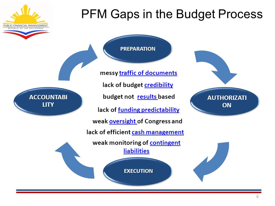 7 This is now… In the long run, the Philippine PFM needs this kind of information system Financial Reporting