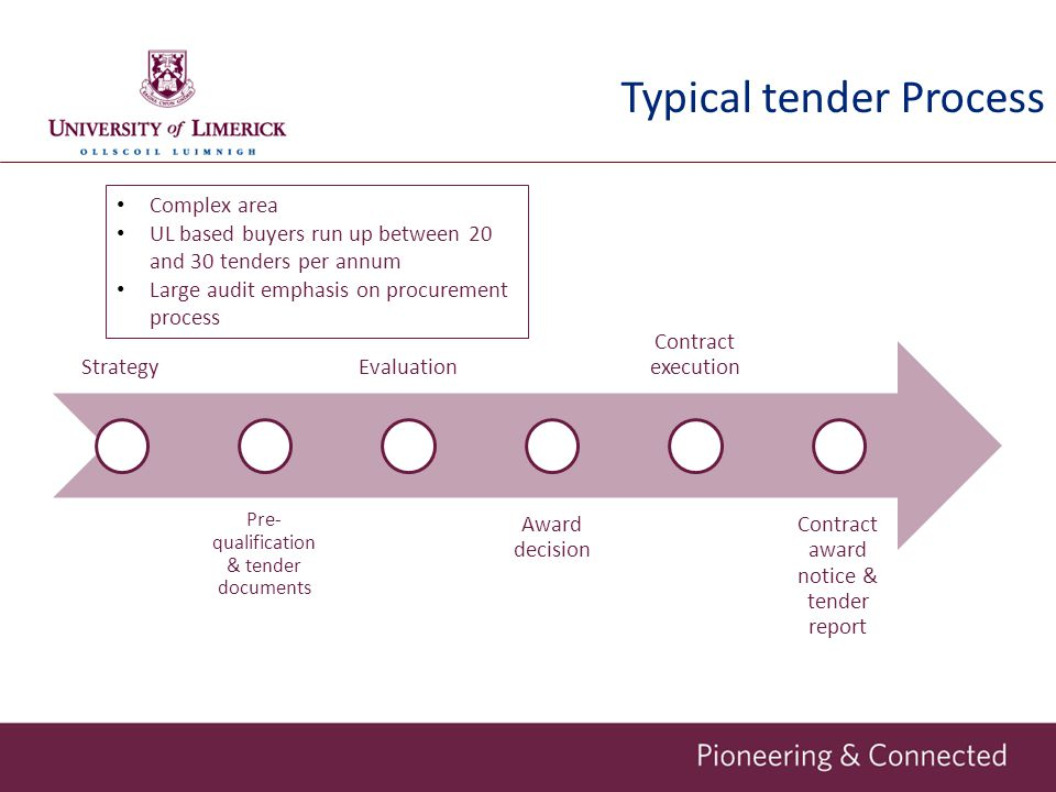 Typical tender Process Strategy Pre- qualification & tender documents Evaluation Award decision Contract execution Contract award notice & tender report Complex area UL based buyers run up between 20 and 30 tenders per annum Large audit emphasis on procurement process