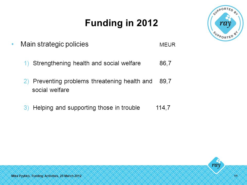 Mika Pyykkö, Funding Activities, 29 March 201211 Funding in 2012 Main strategic policies MEUR 1)Strengthening health and social welfare86,7 2)Preventing problems threatening health and 89,7 social welfare 3)Helping and supporting those in trouble 114,7
