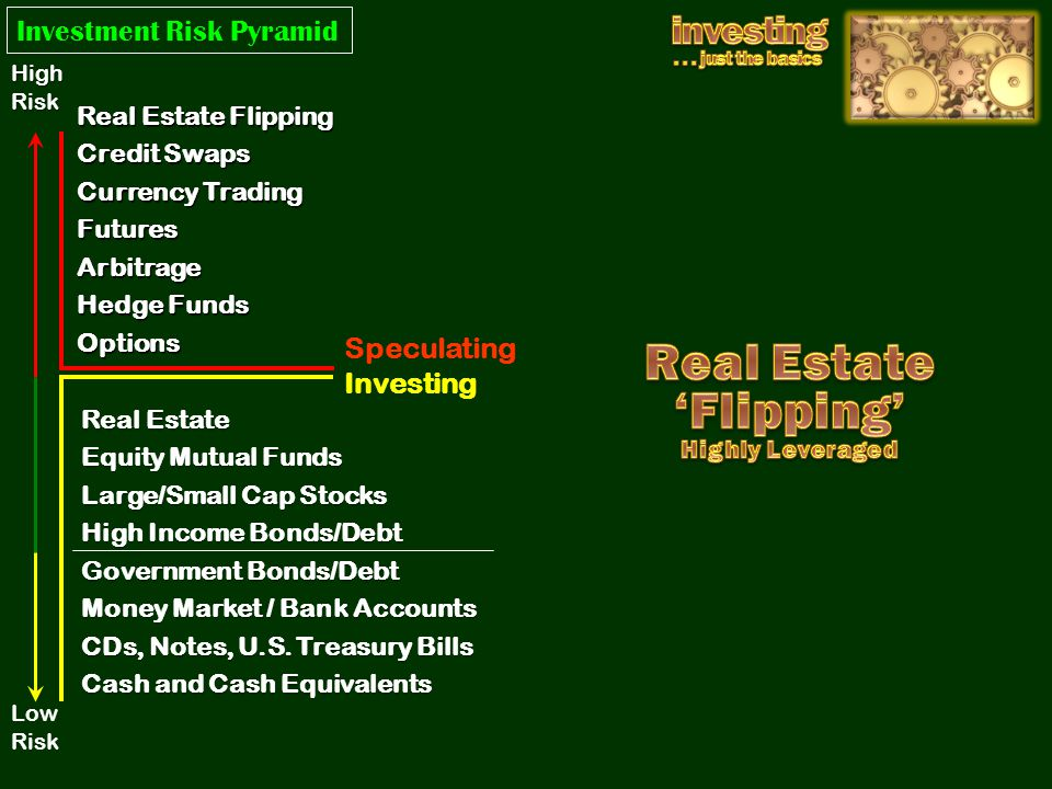 Real Estate Equity Mutual Funds Large/Small Cap Stocks High Income Bonds/Debt Government Bonds/Debt Money Market / Bank Accounts CDs, Notes, U.S.