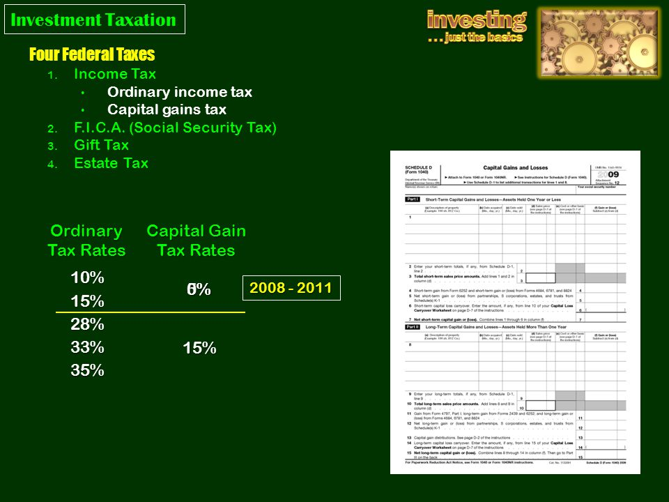 2008 - 2011 Ordinary Tax Rates Capital Gain Tax Rates 10% 15% 28% 33% 35% 5% 15% 0% Four Federal Taxes 1. Income Tax Ordinary income tax Capital gains