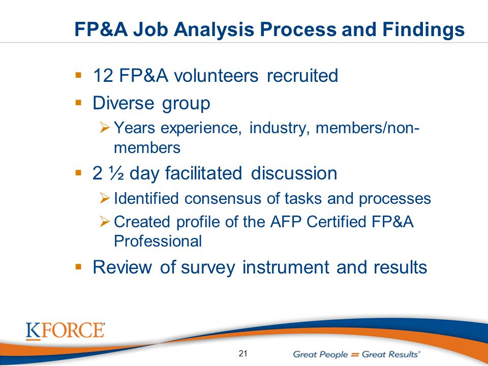 FP&A Job Analysis Process and Findings  12 FP&A volunteers recruited  Diverse group  Years experience, industry, members/non- members  2 ½ day facilitated discussion  Identified consensus of tasks and processes  Created profile of the AFP Certified FP&A Professional  Review of survey instrument and results 21