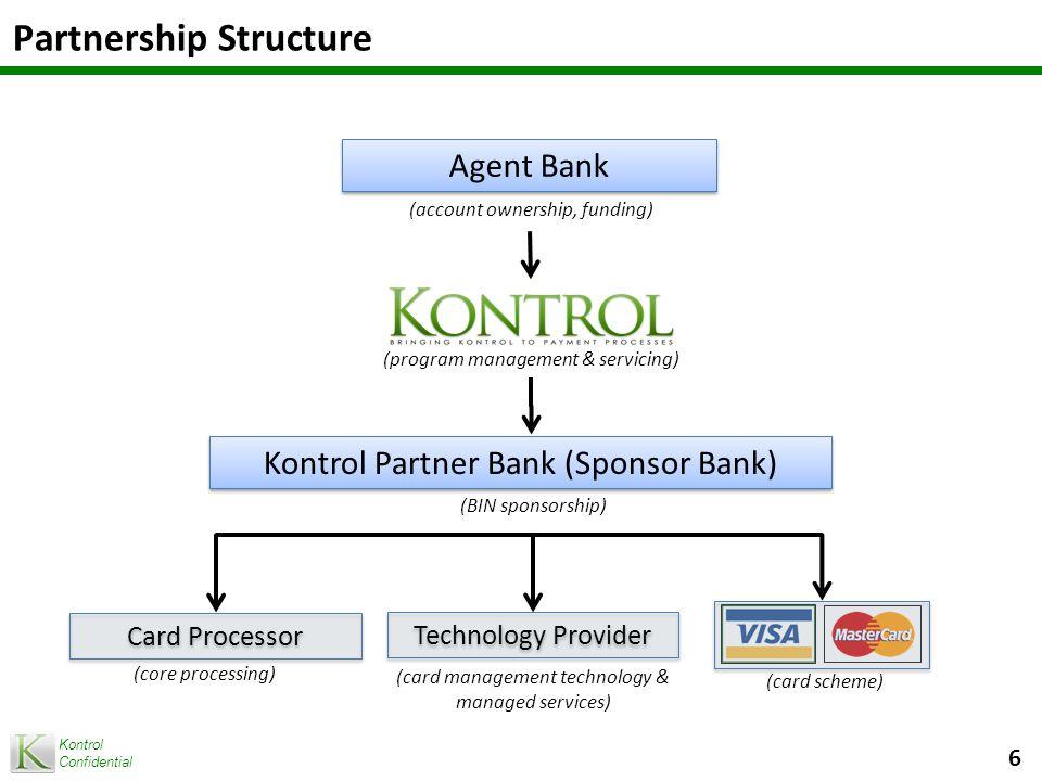 Kontrol Confidential Partnership Structure 6 (account ownership, funding) (program management & servicing) (card management technology & managed services) (BIN sponsorship) (card scheme) (core processing) Agent Bank Kontrol Partner Bank (Sponsor Bank) Technology Provider Card Processor