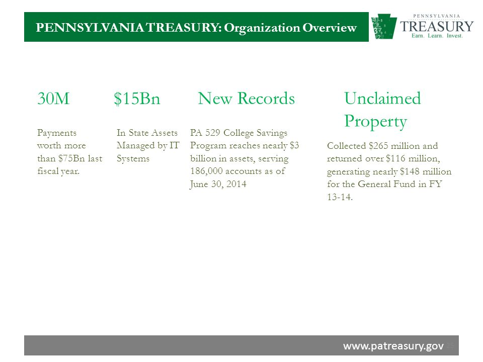 www.patreasury.gov PENNSYLVANIA TREASURY: Organization Overview 30M Payments worth more than $75Bn last fiscal year.