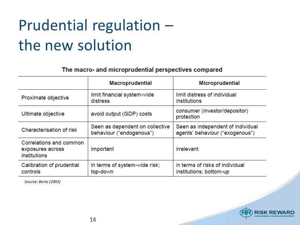 14 Prudential regulation – the new solution