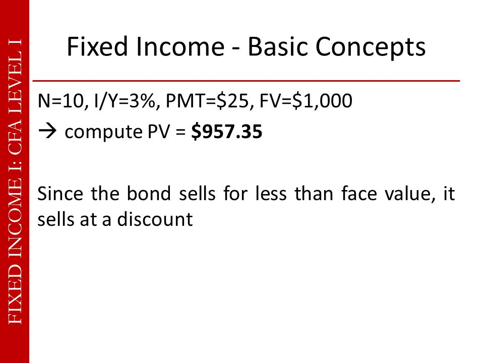 FIXED INCOME I: CFA LEVEL I Fixed Income - Basic Concepts N=10, I/Y=3%, PMT=$25, FV=$1,000  compute PV = $957.35 Since the bond sells for less than face value, it sells at a discount