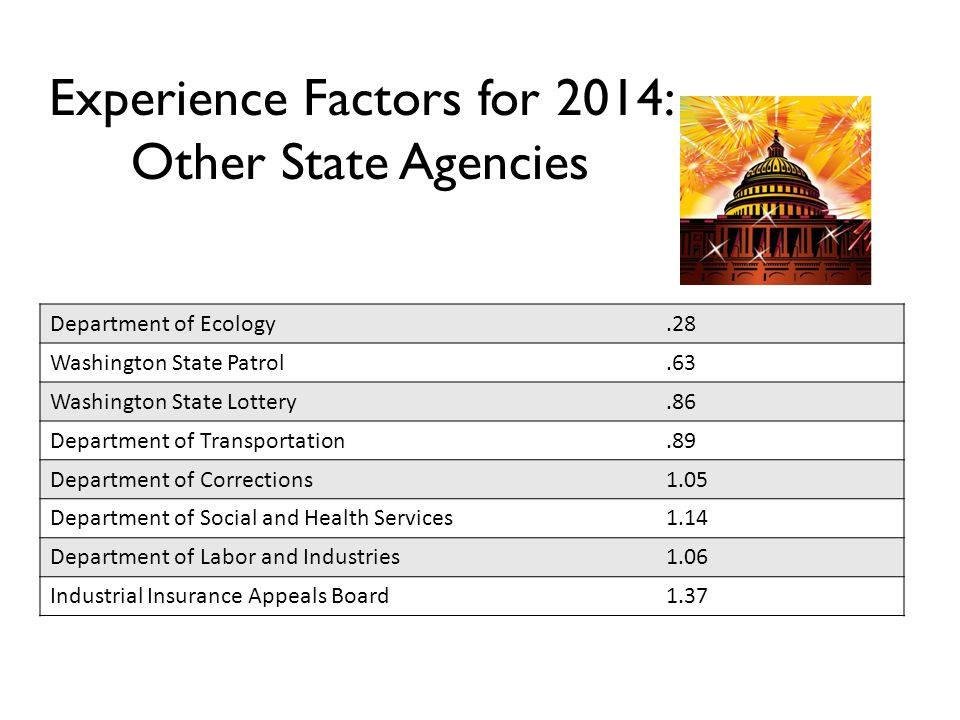 Experience Factors for 2014: Other State Agencies Department of Ecology.28 Washington State Patrol.63 Washington State Lottery.86 Department of Transportation.89 Department of Corrections1.05 Department of Social and Health Services1.14 Department of Labor and Industries1.06 Industrial Insurance Appeals Board1.37