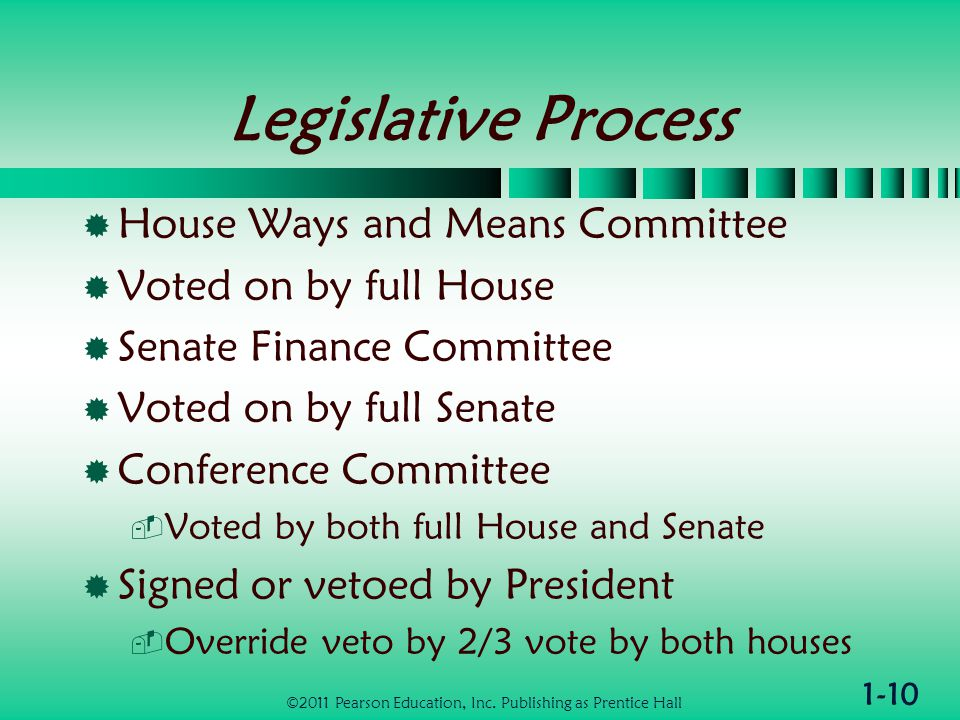 1-10 Legislative Process  House Ways and Means Committee  Voted on by full House  Senate Finance Committee  Voted on by full Senate  Conference Committee  Voted by both full House and Senate  Signed or vetoed by President  Override veto by 2/3 vote by both houses ©2011 Pearson Education, Inc.