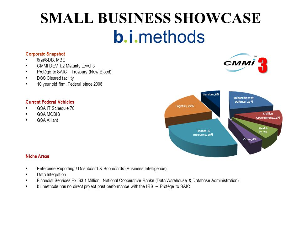 SMALL BUSINESS SHOWCASE Corporate Snapshot 8(a)/SDB, MBE CMMI DEV 1.2 Maturity Level 3 Protégé to SAIC – Treasury (New Blood) DSS Cleared facility 10 year old firm, Federal since 2006 Current Federal Vehicles GSA IT Schedule 70 GSA MOBIS GSA Alliant Niche Areas Enterprise Reporting / Dashboard & Scorecards (Business Intelligence) Data Integration Financial Services Ex: $3.1 Million - National Cooperative Banks (Data Warehouse & Database Administration) b.i.methods has no direct project past performance with the IRS – Protégé to SAIC3