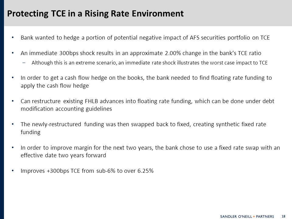 18 Bank wanted to hedge a portion of potential negative impact of AFS securities portfolio on TCE An immediate 300bps shock results in an approximate 2.00% change in the bank's TCE ratio –Although this is an extreme scenario, an immediate rate shock illustrates the worst case impact to TCE In order to get a cash flow hedge on the books, the bank needed to find floating rate funding to apply the cash flow hedge Can restructure existing FHLB advances into floating rate funding, which can be done under debt modification accounting guidelines The newly-restructured funding was then swapped back to fixed, creating synthetic fixed rate funding In order to improve margin for the next two years, the bank chose to use a fixed rate swap with an effective date two years forward Improves +300bps TCE from sub-6% to over 6.25% Protecting TCE in a Rising Rate Environment