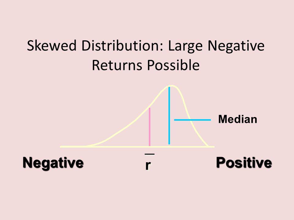 r r NegativePositive Skewed Distribution: Large Negative Returns Possible Median