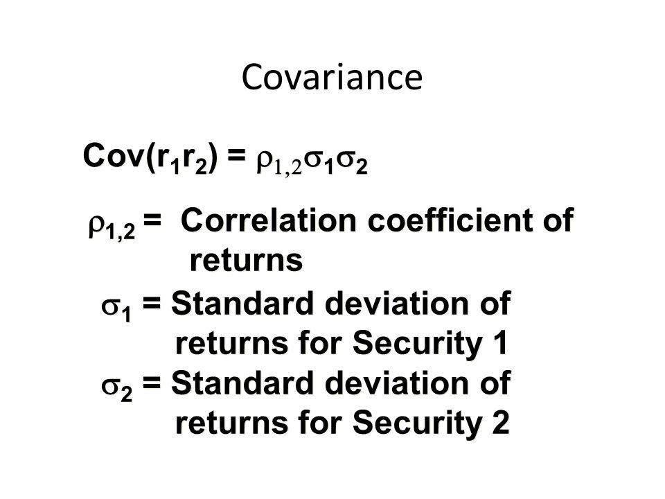 Covariance  1,2 = Correlation coefficient of returns  1,2 = Correlation coefficient of returns Cov(r 1 r 2 ) =    1  2  1 = Standard deviatio