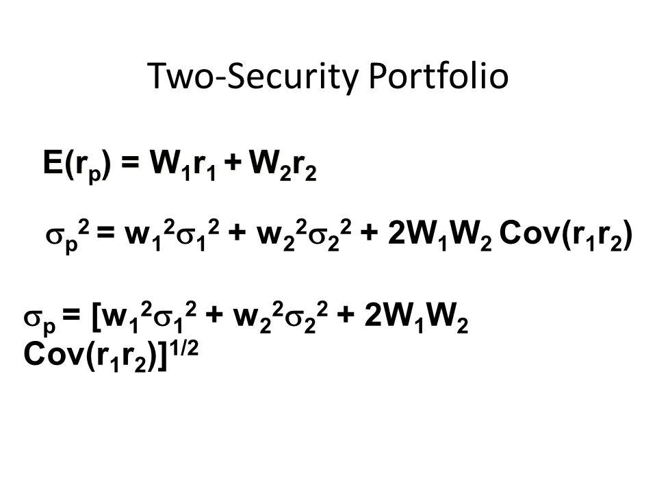 E(r p ) = W 1 r 1 + W 2 r 2 Two-Security Portfolio  p 2 = w 1 2  1 2 + w 2 2  2 2 + 2W 1 W 2 Cov(r 1 r 2 )  p = [w 1 2  1 2 + w 2 2  2 2 + 2W 1