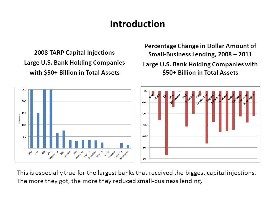 Introduction 2008 TARP Capital Injections Large U.S.