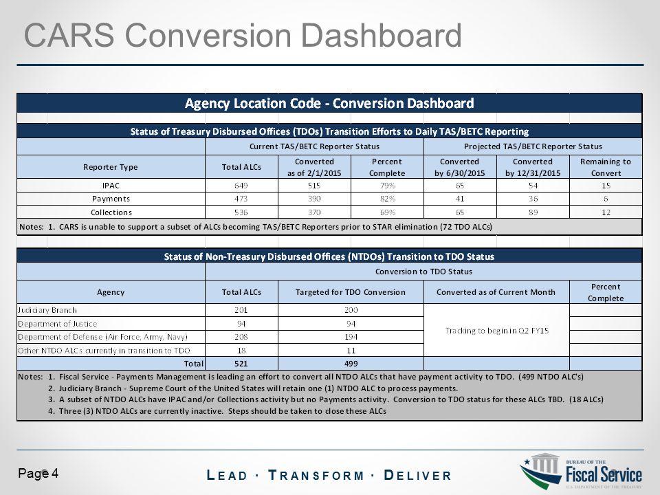 L EAD ∙ T RANSFORM ∙ D ELIVER Page 4 CARS Conversion Dashboard