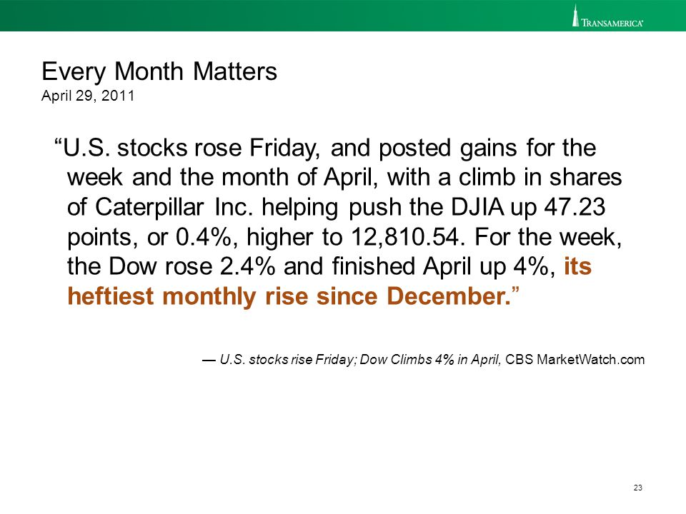 """23 """"U.S. stocks rose Friday, and posted gains for the week and the month of April, with a climb in shares of Caterpillar Inc. helping push the DJIA up"""