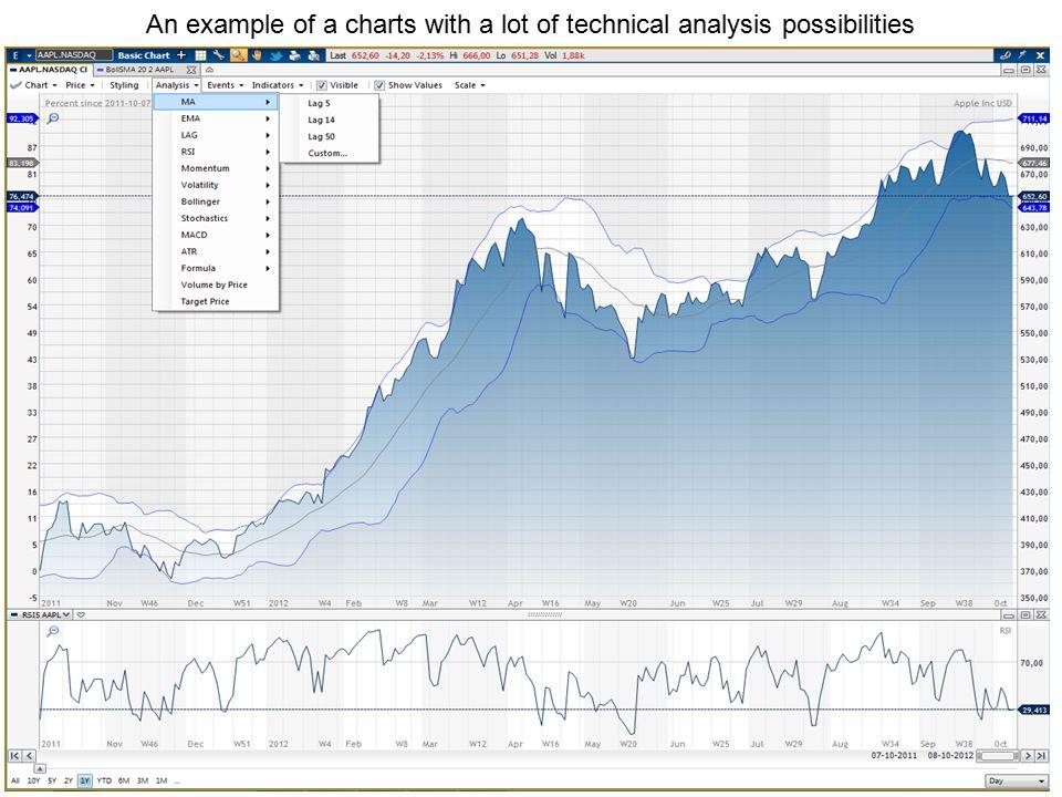 Chart Spread on Benchmark Bond – Examples 10Y German – 10Y Denmark