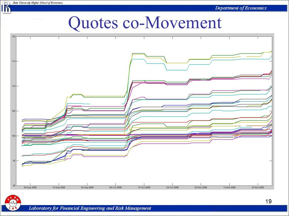 19 Quotes co-Movement