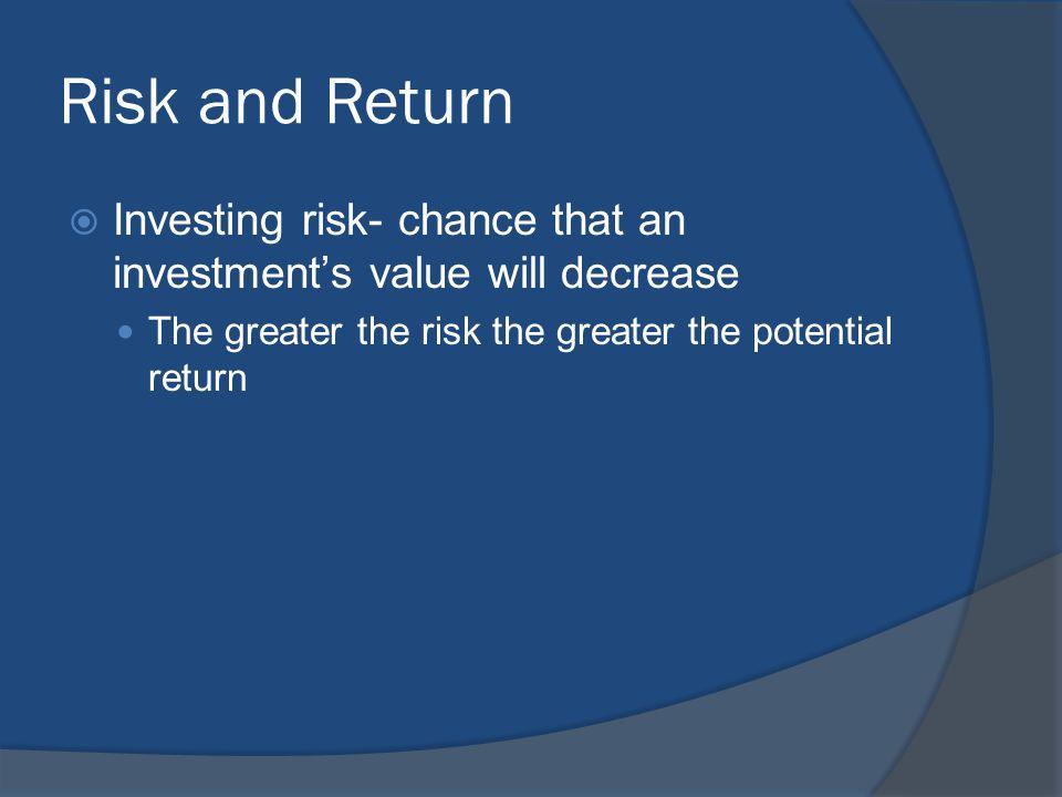 Investment Choices Low Risk/ Low Return Bonds U.S.