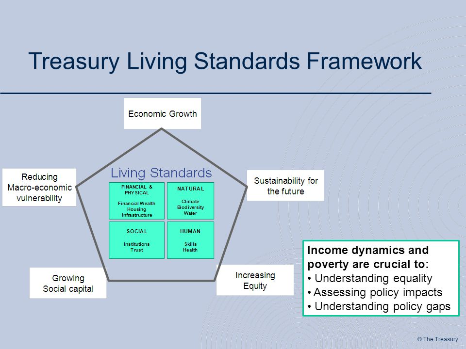 © The Treasury Treasury Living Standards Framework Income dynamics and poverty are crucial to: Understanding equality Assessing policy impacts Underst