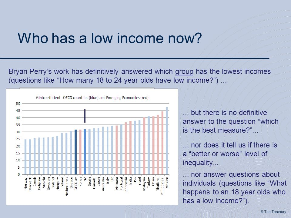"© The Treasury Who has a low income now? Bryan Perry's work has definitively answered which group has the lowest incomes (questions like ""How many 18"