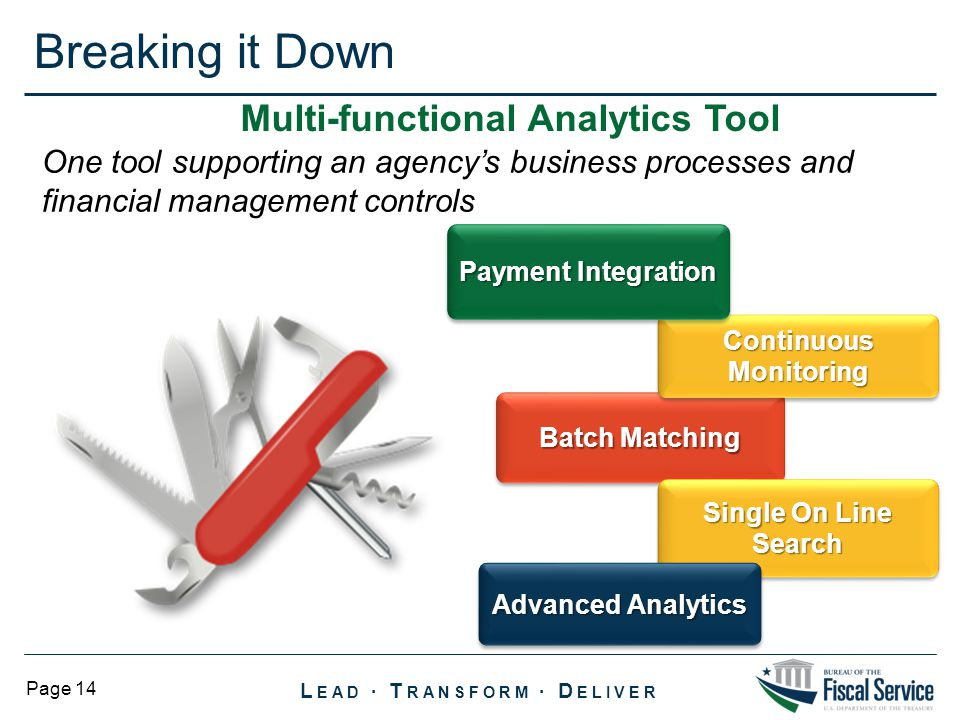 L EAD ∙ T RANSFORM ∙ D ELIVER Page 14 Batch Matching Single On Line Search Breaking it Down Multi-functional Analytics Tool Continuous Monitoring Advanced Analytics One tool supporting an agency's business processes and financial management controls Payment Integration