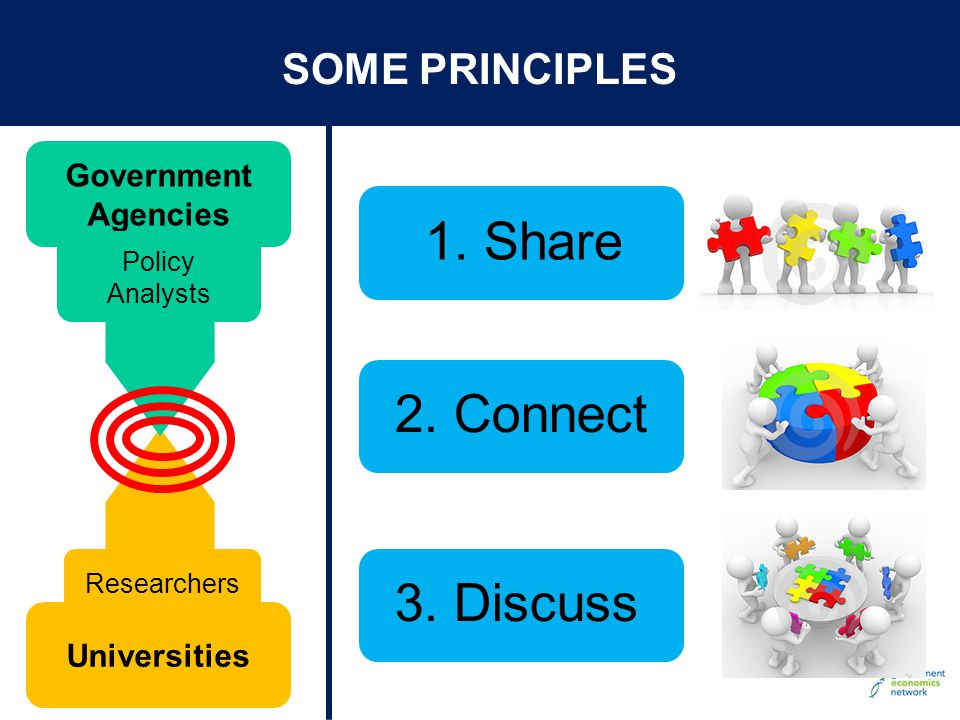 © The Treasury SOME PRINCIPLES 1. Share 2. Connect 3. Discuss Universities Government Agencies Policy Analysts Researchers