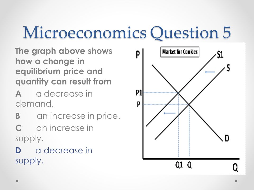 Microeconomics Question 5 The graph above shows how a change in equilibrium price and quantity can result from A a decrease in demand. B an increase i