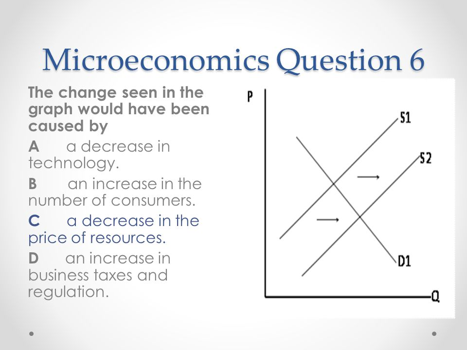 Microeconomics Question 6 The change seen in the graph would have been caused by A a decrease in technology. B an increase in the number of consumers.