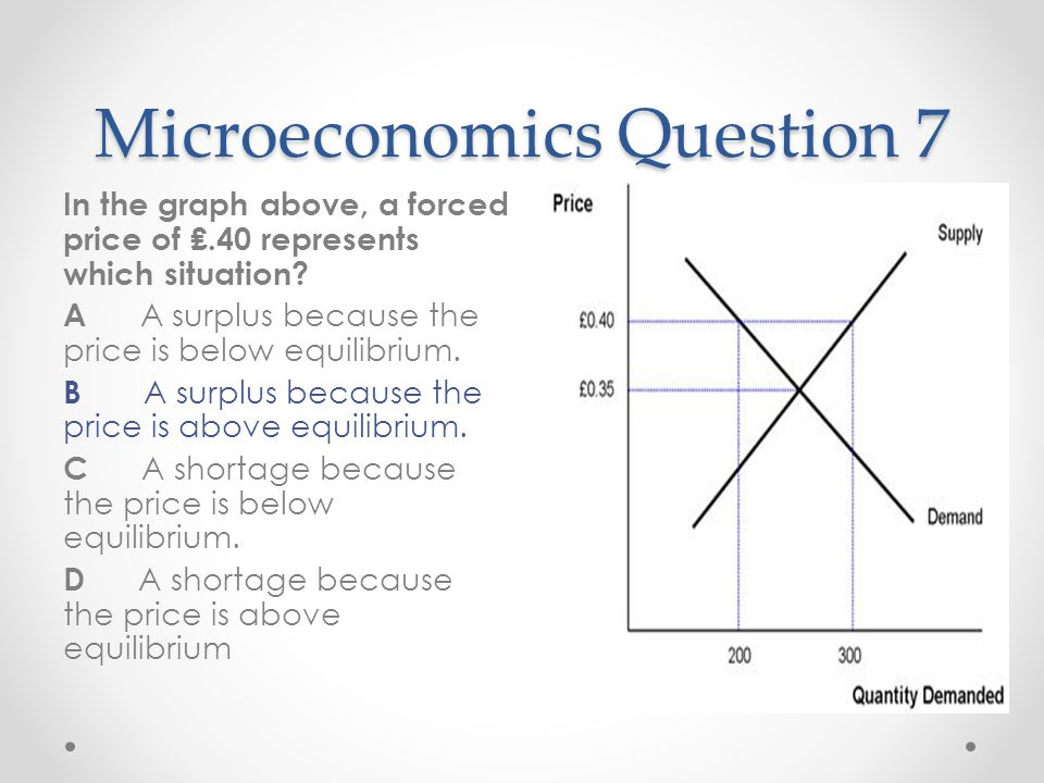 Microeconomics Question 7 In the graph above, a forced price of ₤.40 represents which situation? A A surplus because the price is below equilibrium. B