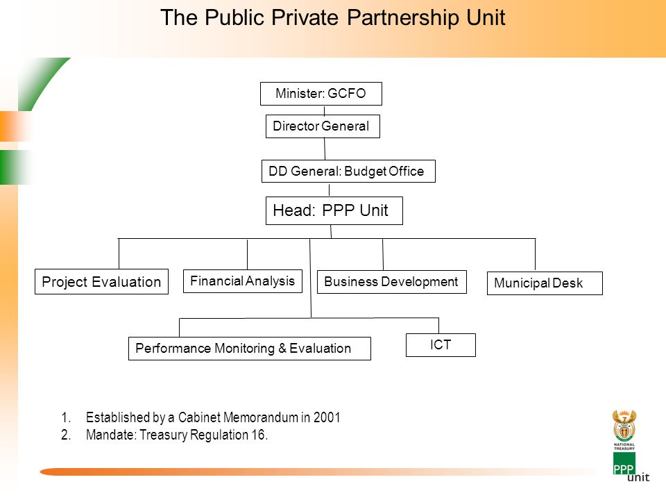 State of PPPs in SA 25 projects with more than R13 billion private sectors investment –Office accommodation –Hospital infrastructure & Clinical services –Correctional facilities (prisons) –Fleet management –Pharmaceutical supply chain services –Eco-tourism facilities –Private sector use of state land for commercial purposes –Municipal solid waste management –Municipal water services –ICT Toll roads
