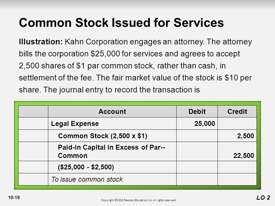 10-19 Common Stock Issued for Services LO 2 Illustration: Kahn Corporation engages an attorney.